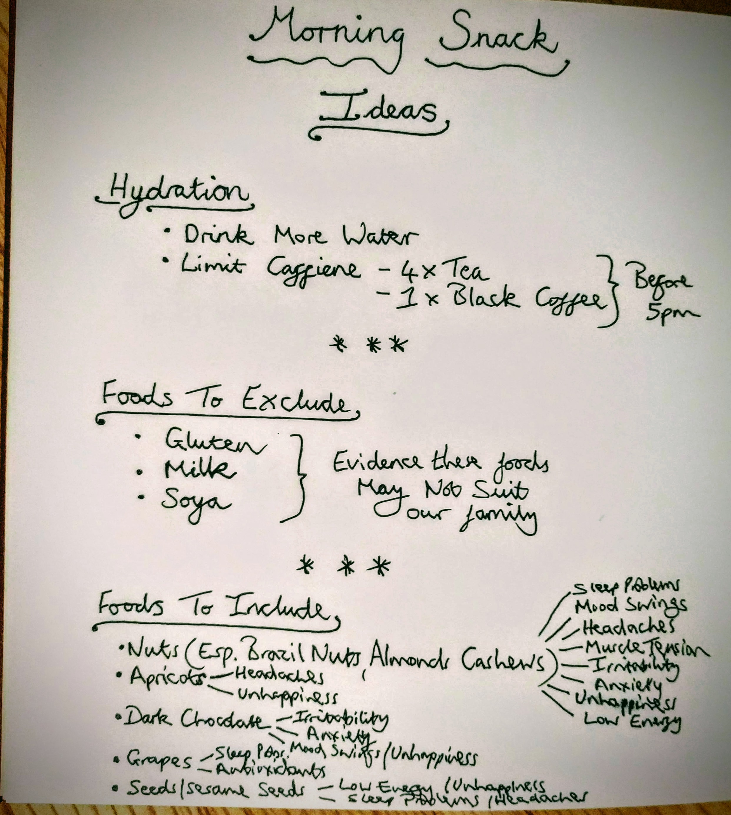 A handwritten note of snack ideas. The note lists ideas for Hydration, Foods to Exclude and foods to Include. The handwritten note demonstrates the thought process undertaken  when designing the morning snack. The information contained in this handwritten note is also covered in the main text of the blog post.